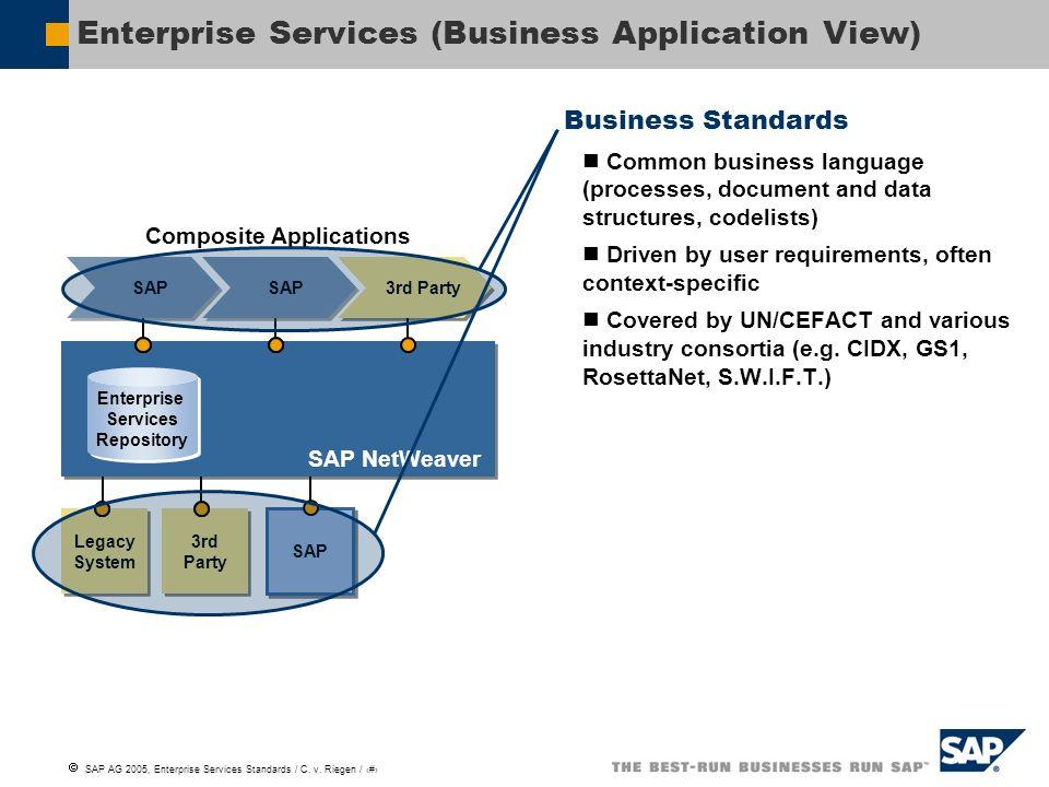 SAP AG 2005, Enterprise Services Standards / C. v. Riegen / 5 Enterprise Services (Business Application View) Business Standards Common business langu