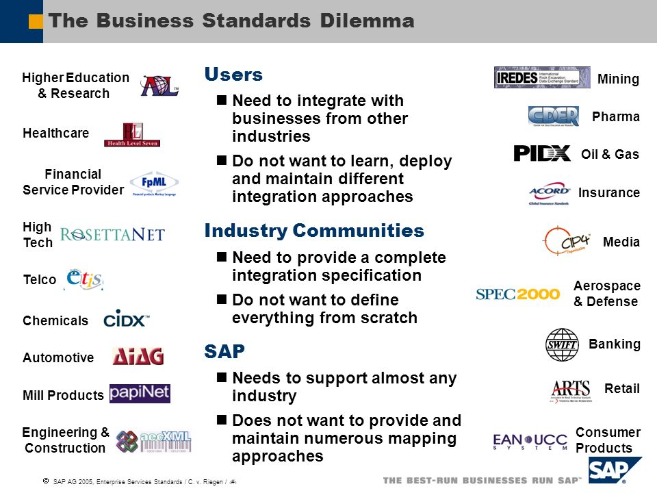 SAP AG 2005, Enterprise Services Standards / C. v. Riegen / 6 The Business Standards Dilemma Users Need to integrate with businesses from other indust