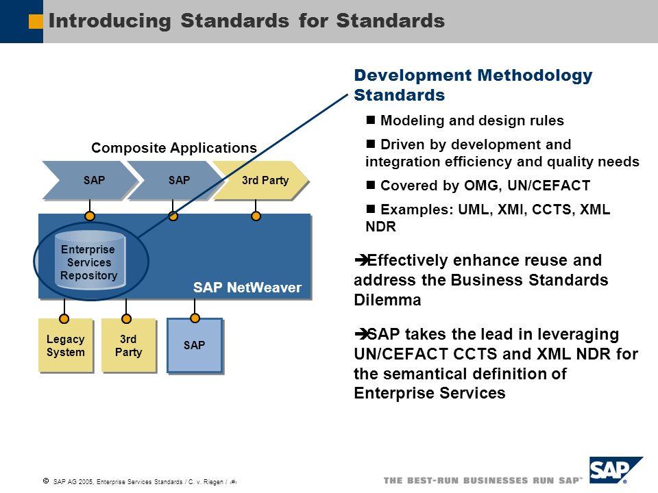 SAP AG 2005, Enterprise Services Standards / C. v. Riegen / 7 Introducing Standards for Standards Development Methodology Standards Modeling and desig