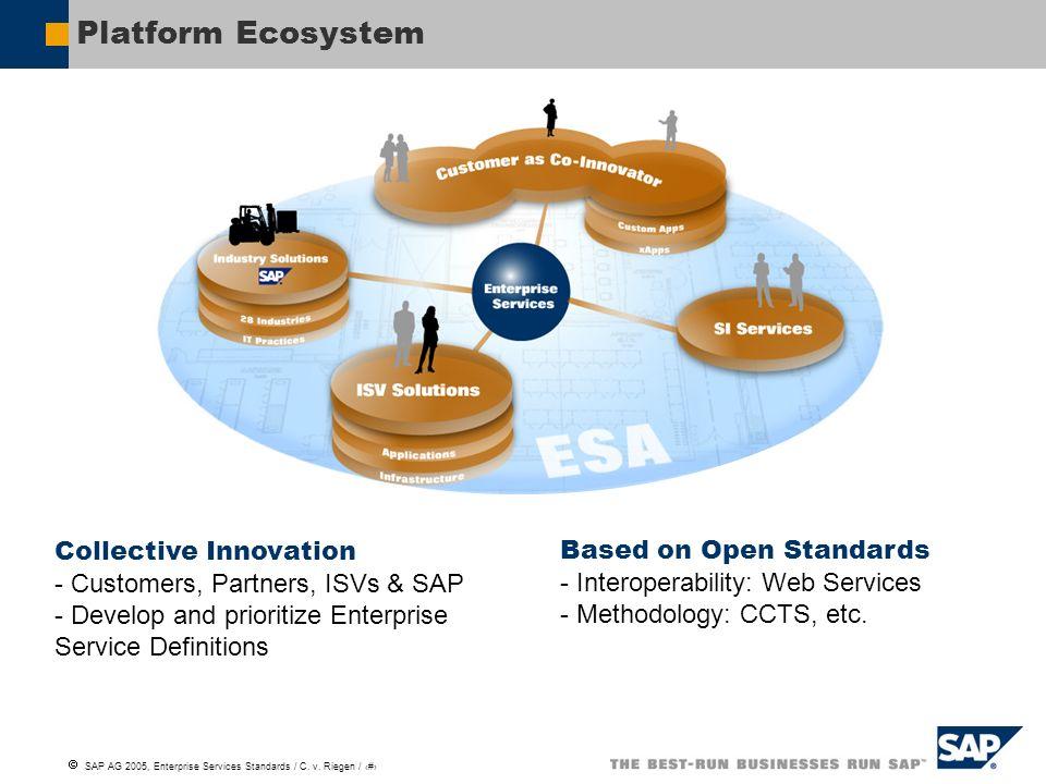 SAP AG 2005, Enterprise Services Standards / C. v. Riegen / 8 Platform Ecosystem Collective Innovation - Customers, Partners, ISVs & SAP - Develop and
