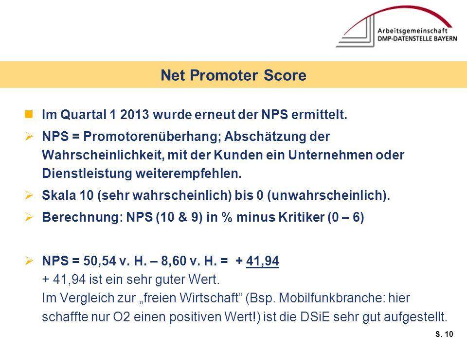 S. 10 Im Quartal 1 2013 wurde erneut der NPS ermittelt. NPS = Promotorenüberhang; Abschätzung der Wahrscheinlichkeit, mit der Kunden ein Unternehmen o