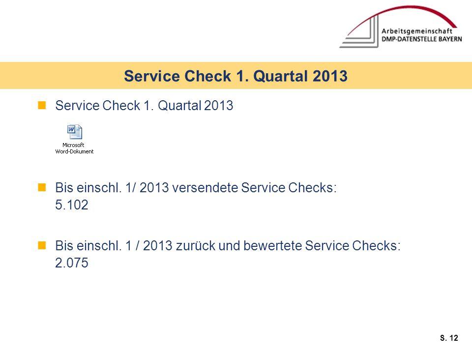 S. 12 Service Check 1. Quartal 2013 Bis einschl. 1/ 2013 versendete Service Checks: 5.102 Bis einschl. 1 / 2013 zurück und bewertete Service Checks: 2