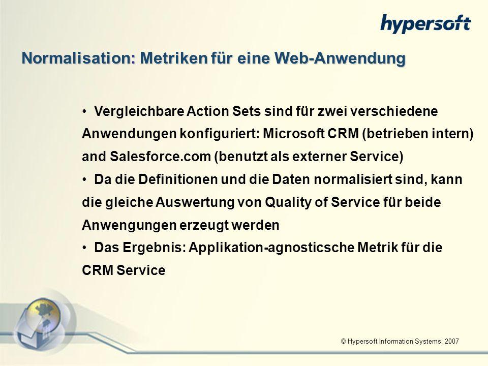 © Hypersoft Information Systems, 2007 Vergleichbare Action Sets sind für zwei verschiedene Anwendungen konfiguriert: Microsoft CRM (betrieben intern)