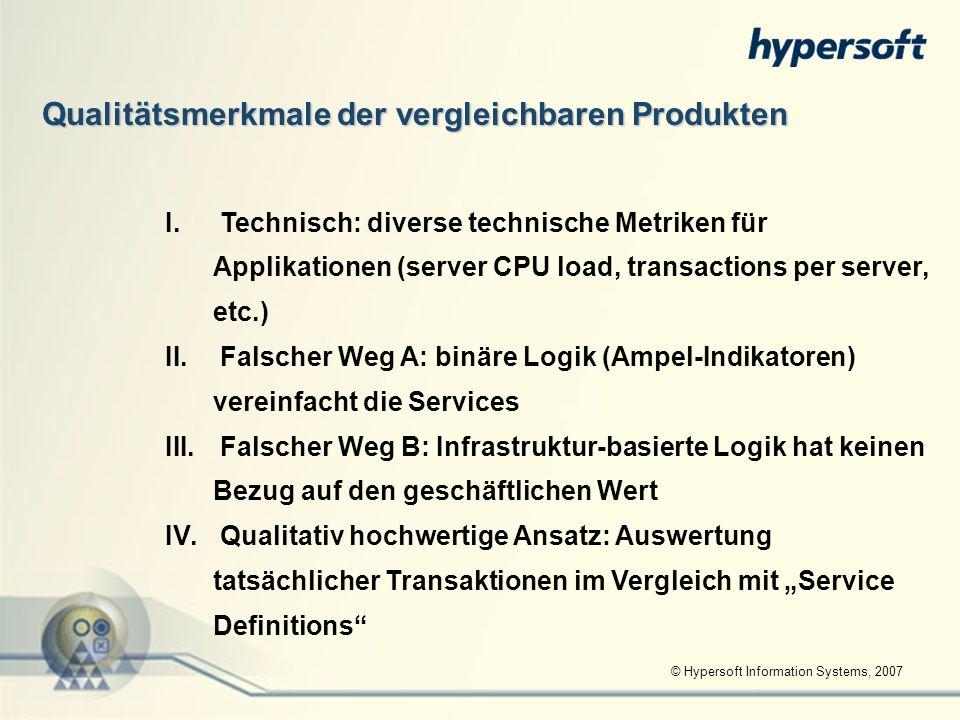 © Hypersoft Information Systems, 2007 Qualitätsmerkmale der vergleichbaren Produkten I. I. Technisch: diverse technische Metriken für Applikationen (s