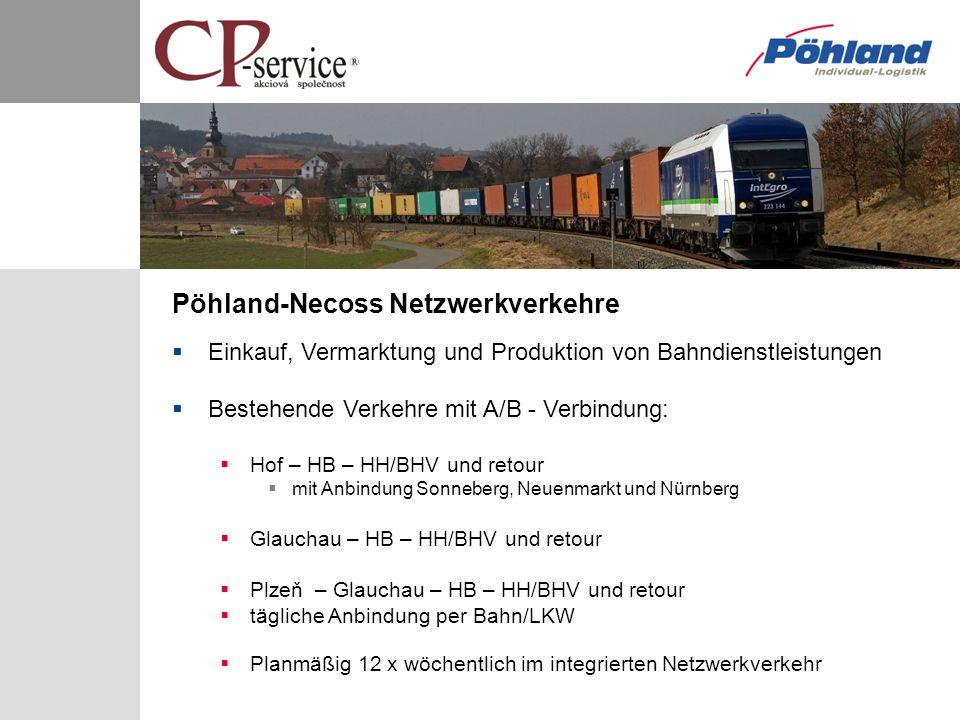 Einkauf, Vermarktung und Produktion von Bahndienstleistungen Bestehende Verkehre mit A/B - Verbindung: Hof – HB – HH/BHV und retour mit Anbindung Sonn