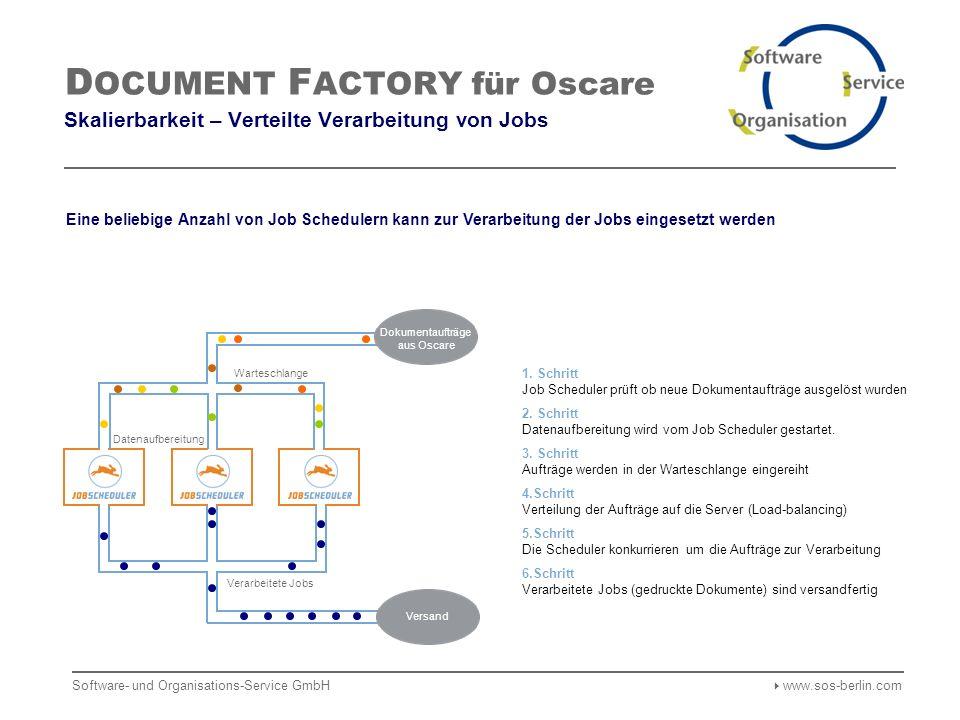 Software- und Organisations-Service GmbH www.sos-berlin.com D OCUMENT F ACTORY für Oscare Skalierbarkeit – Verteilte Verarbeitung von Jobs 1.