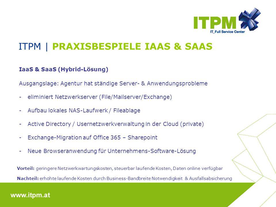ITPM | PRAXISBESPIELE IAAS & SAAS IaaS & SaaS (Hybrid-Lösung) Ausgangslage: Agentur hat ständige Server- & Anwendungsprobleme -eliminiert Netzwerkserver (File/Mailserver/Exchange) -Aufbau lokales NAS-Laufwerk / Fileablage -Active Directory / Usernetzwerkverwaltung in der Cloud (private) -Exchange-Migration auf Office 365 – Sharepoint -Neue Browseranwendung für Unternehmens-Software-Lösung Vorteil: geringere Netzwerkwartungskosten, steuerbar laufende Kosten, Daten online verfügbar Nachteil: erhöhte laufende Kosten durch Business-Bandbreite Notwendigkeit & Ausfallsabsicherung