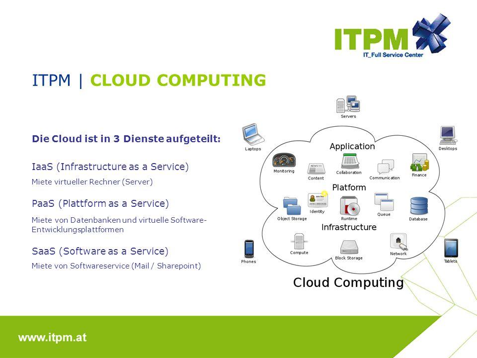 ITPM | CLOUD COMPUTING Die Cloud ist in 3 Dienste aufgeteilt: IaaS (Infrastructure as a Service) Miete virtueller Rechner (Server) PaaS (Plattform as a Service) Miete von Datenbanken und virtuelle Software- Entwicklungsplattformen SaaS (Software as a Service) Miete von Softwareservice (Mail / Sharepoint)