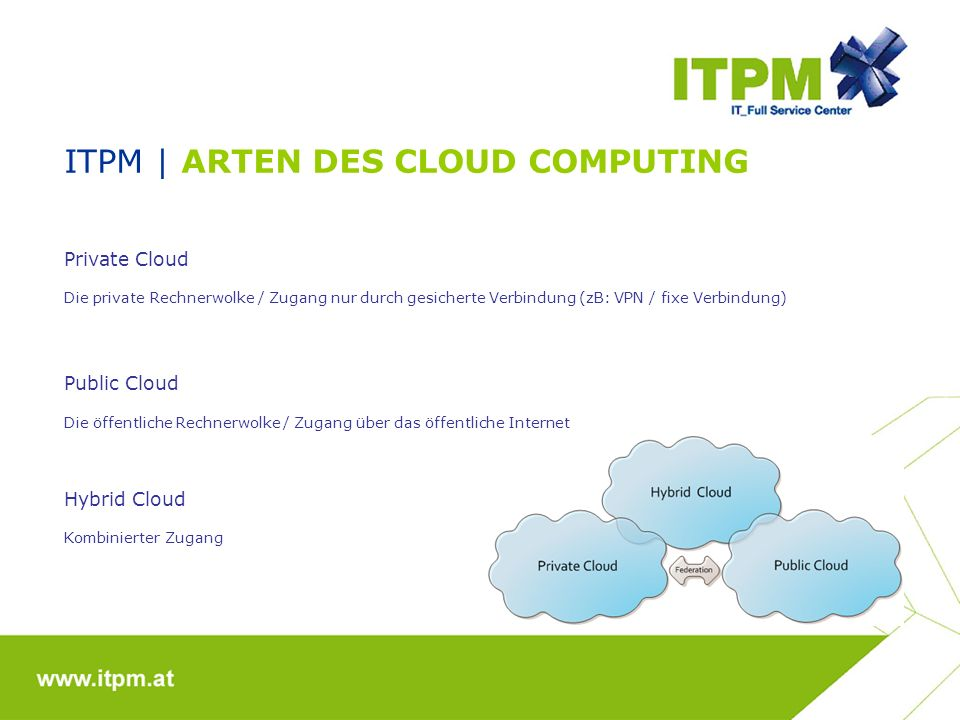 ITPM | ARTEN DES CLOUD COMPUTING Private Cloud Die private Rechnerwolke / Zugang nur durch gesicherte Verbindung (zB: VPN / fixe Verbindung) Public Cl
