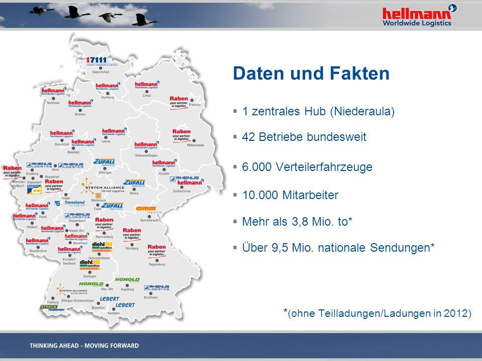 Daten und Fakten 1 zentrales Hub (Niederaula) 42 Betriebe bundesweit 6.000 Verteilerfahrzeuge 10.000 Mitarbeiter Mehr als 3,8 Mio. to* Über 9,5 Mio. n