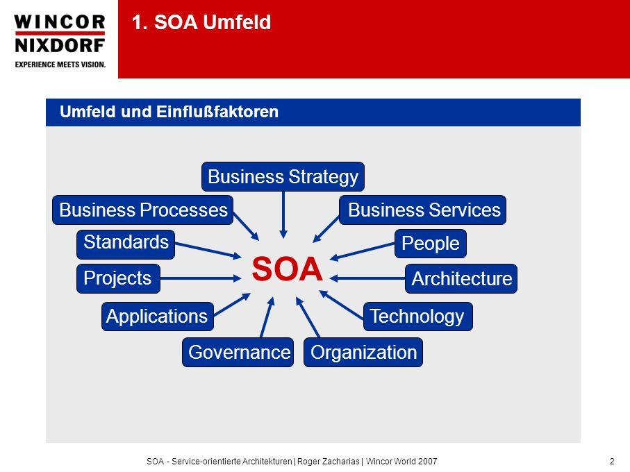 SOA - Service-orientierte Architekturen | Roger Zacharias | Wincor World 20073 I.