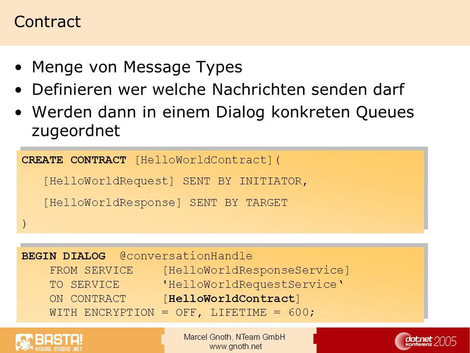 Marcel Gnoth, NTeam GmbH www.gnoth.net Contract Menge von Message Types Definieren wer welche Nachrichten senden darf Werden dann in einem Dialog konk