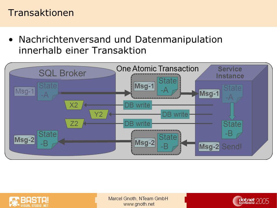 Marcel Gnoth, NTeam GmbH www.gnoth.net Transaktionen Nachrichtenversand und Datenmanipulation innerhalb einer Transaktion SQL Broker State -B Msg-2 St