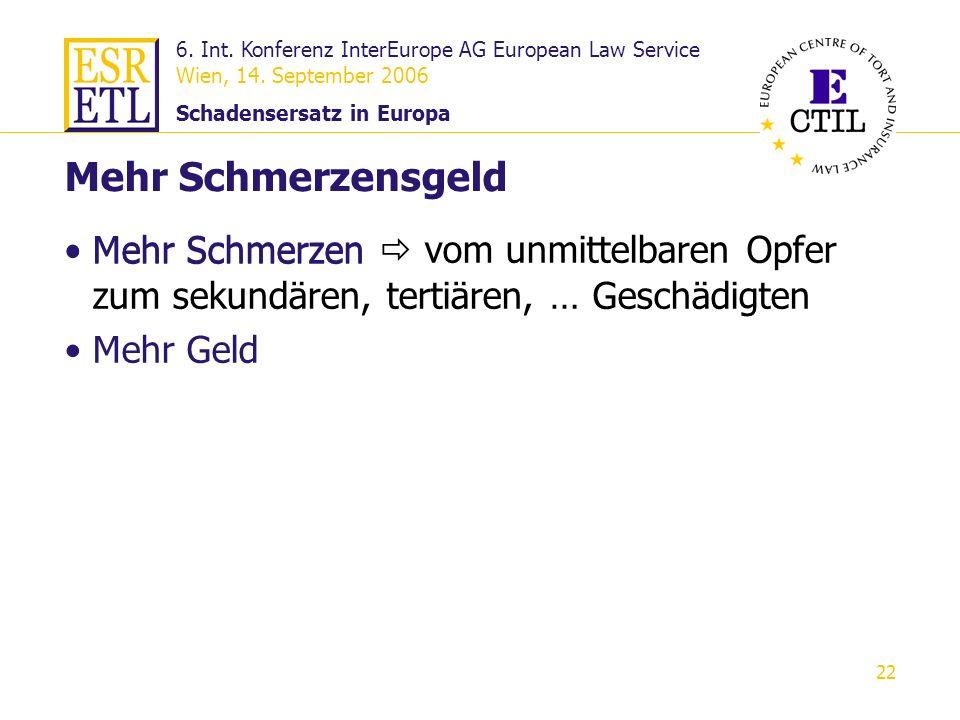 6. Int. Konferenz InterEurope AG European Law Service Wien, 14. September 2006 Schadensersatz in Europa 22 Mehr Schmerzen Mehr Geld Mehr Schmerzen vom