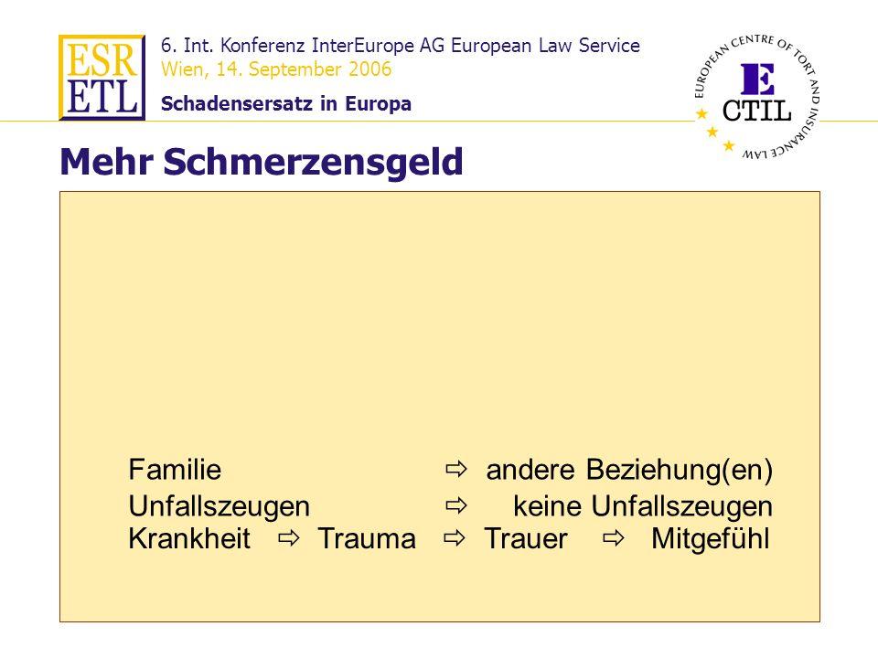 6. Int. Konferenz InterEurope AG European Law Service Wien, 14.