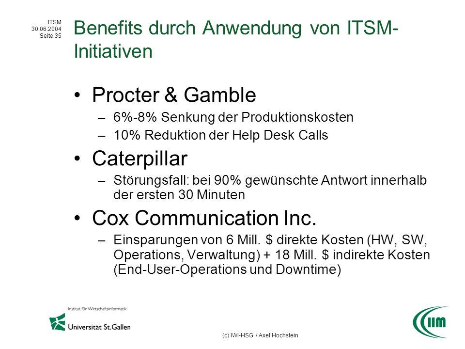 ITSM 30.06.2004 Seite 35 (c) IWI-HSG / Axel Hochstein Benefits durch Anwendung von ITSM- Initiativen Procter & Gamble –6%-8% Senkung der Produktionsko