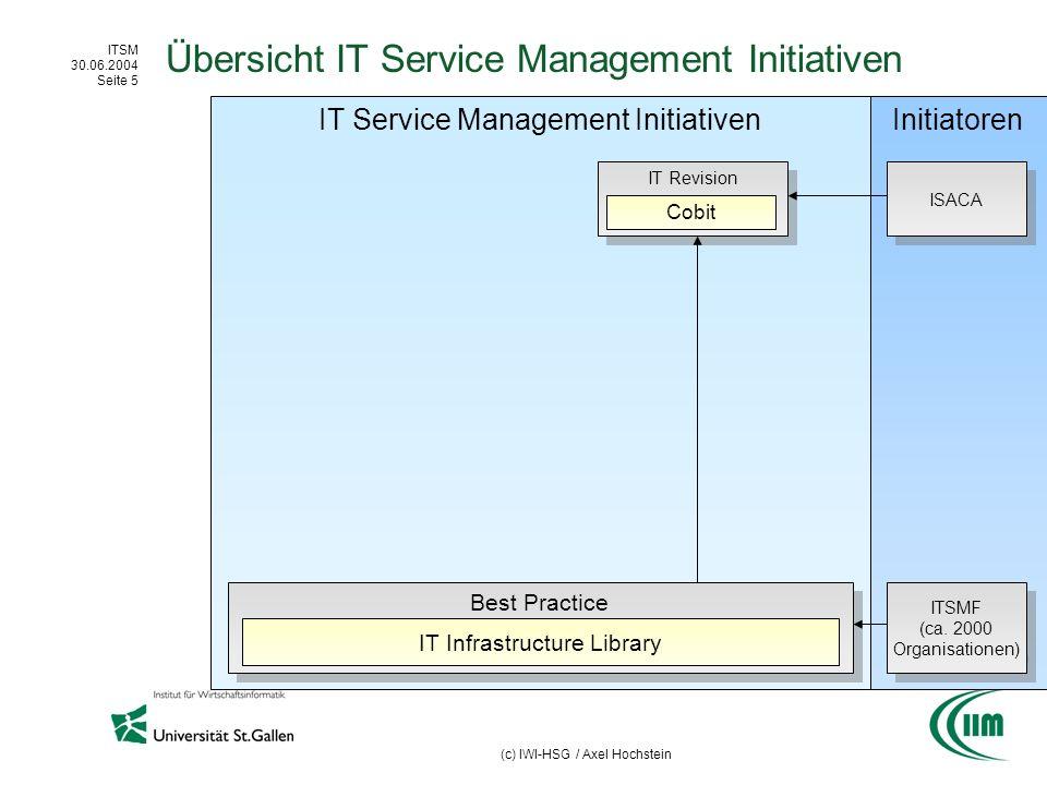 ITSM 30.06.2004 Seite 36 (c) IWI-HSG / Axel Hochstein Initiatoren IT Service Management Initiativen Best Practice IT Infrastructure Library BSI Zertifizierung (ITSM) BS 15000 IT Revision Cobit ISACA OGC / ITSMF Referenzprozessmodelle - HP ITSM - IBM ITPM - MOF - IPW - eTOM - ITPLK - Pulinco - … Berater / IT-Dienstleister Berater / IT-Dienstleister Werkzeuge - HP Open View SD - Peregrine SC - Tivoli - ARS Remedy - Kintana - … Hersteller Qualitätsmanagement- Methoden Qualitätsmanagement- Methoden - Gap Analyse - Self Assessment - Benchmarking - Reifegradmodelle (IT Service CMM, MITO) - Six Sigma - Balanced Scorecard - Qualitätskosten - … Anwender EXIN / ISEB Training - TÜV - … Wissenschaftler Methodik zur sinnvollen und bedarfsorientierten Integration der Initiativen