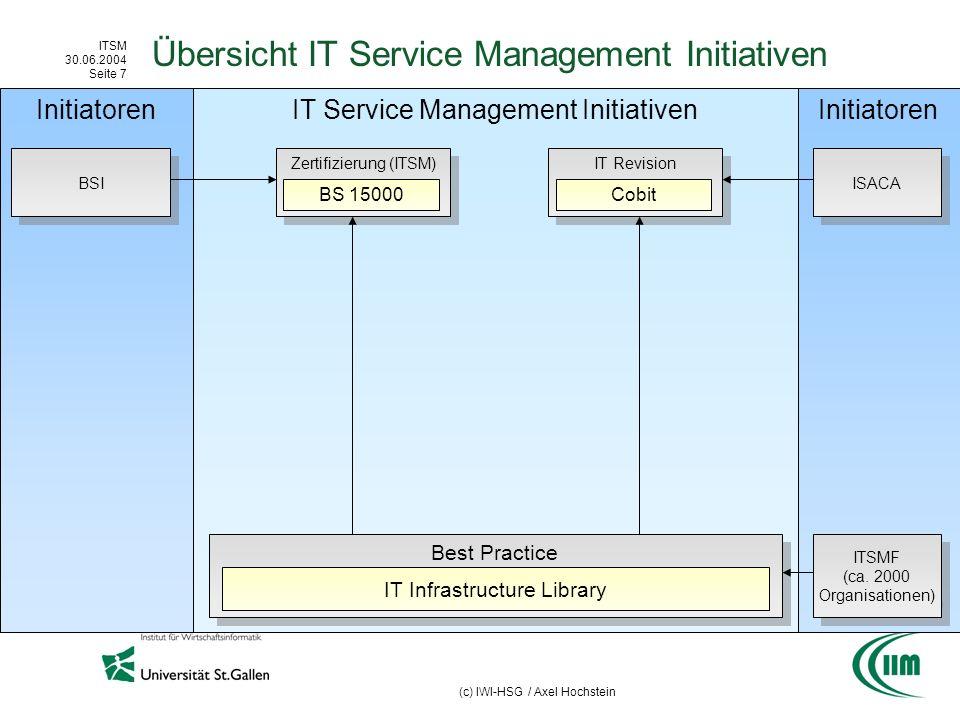 ITSM 30.06.2004 Seite 28 (c) IWI-HSG / Axel Hochstein Initiatoren IT Service Management Initiativen Best Practice Übersicht IT Service Management Initiativen IT Infrastructure Library Zertifizierung (allg.) Zertifizierung (ITSM) BS 15000 IT Revision Cobit ISACA ITSMF (ca.