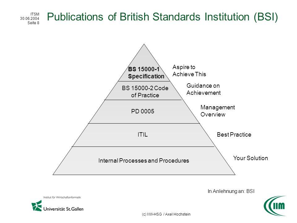 ITSM 30.06.2004 Seite 9 (c) IWI-HSG / Axel Hochstein Auszug aus BS 15000-1 Specification