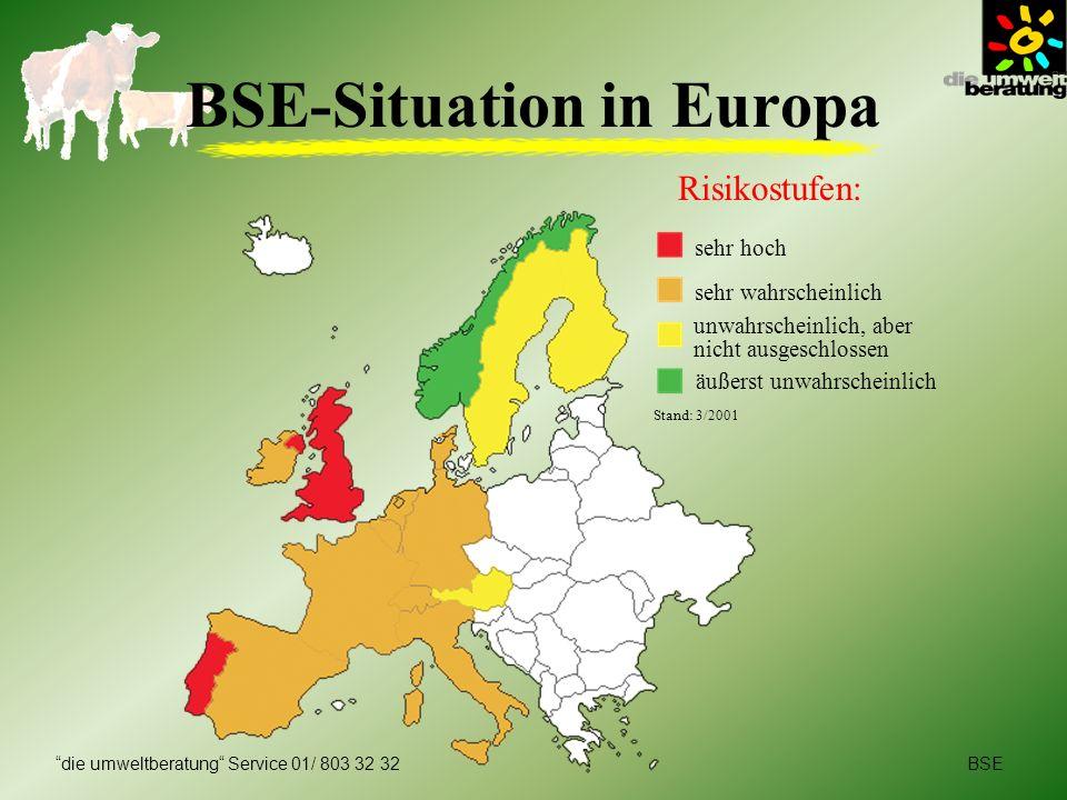 BSEdie umweltberatung Service 01/ 803 32 32 BSE-Situation in Europa Risikostufen: sehr hoch sehr wahrscheinlich unwahrscheinlich, aber nicht ausgeschl