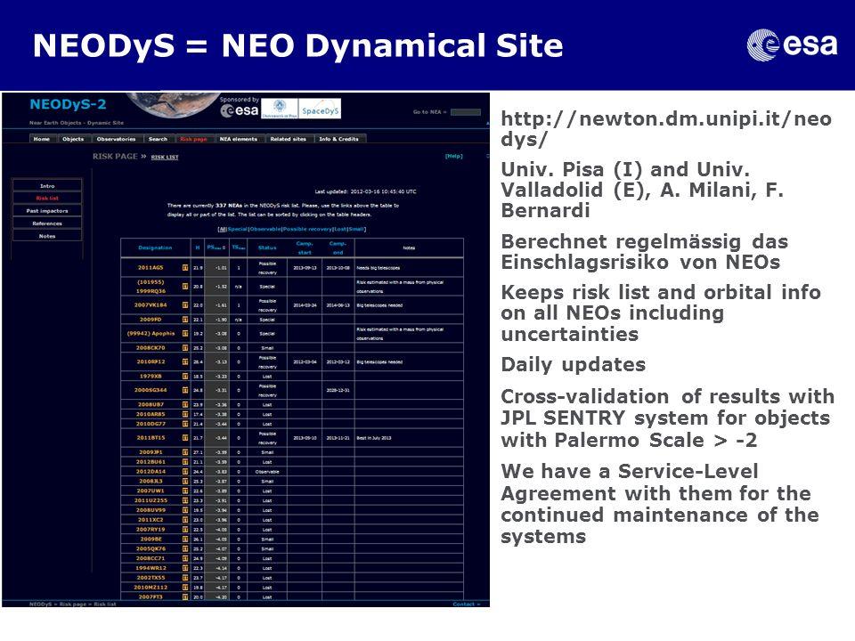 European Asteroid Research Node (EARN) http://earn.dlr.de/ Datenbank mit physikalischen Eigenschaften von NEOs Unterhalten von Gerhard Hahn, DLR Berlin Service-Level Agreement für die Pflege unserer SSA-NEO Datenbank (eine SQL Databank)
