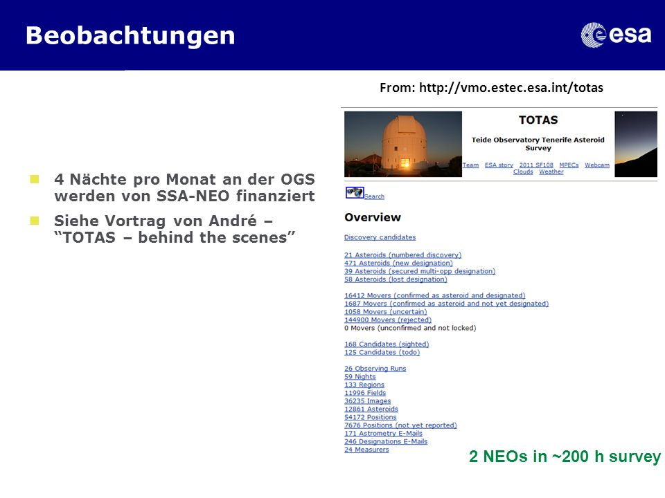 Beobachtungen 4 Nächte pro Monat an der OGS werden von SSA-NEO finanziert Siehe Vortrag von André –TOTAS – behind the scenes From: http://vmo.estec.esa.int/totas 2 NEOs in ~200 h survey