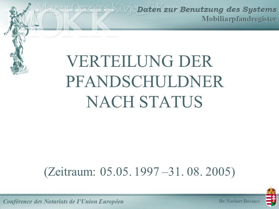 Daten zur Benutzung des Systems Mobiliarpfandregister VERTEILUNG DER PFANDSCHULDNER NACH STATUS (Zeitraum: 05.05.
