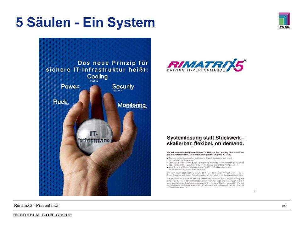 RimatriX5 - Präsentation5 Die Komplettlösung Rittal RimatriX5 - optimale Unterstützung der Serverleistung bei gleichzeitiger Minimierung der Kosten: Reduzierter Planungsaufwand durch modulare, skalierbare Komponenten Weniger Investitionskosten bei höherer Investitionssicherheit durch höchstmögliche Flexibilität Minimierte Installationskosten durch Plug & Play-Technologie sowie Raumoptimierung durch Rackbauweise.