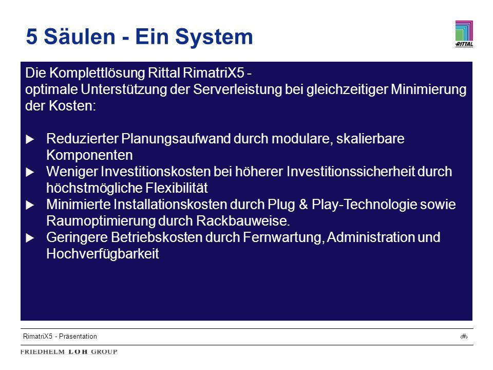 RimatriX5 - Präsentation5 Die Komplettlösung Rittal RimatriX5 - optimale Unterstützung der Serverleistung bei gleichzeitiger Minimierung der Kosten: R