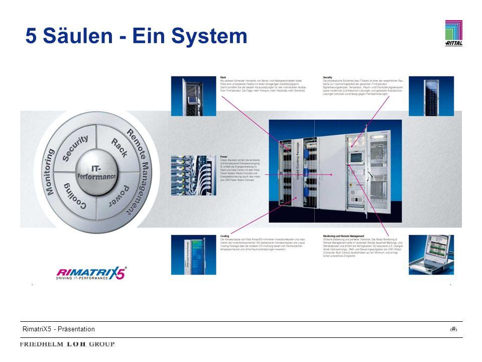 RimatriX5 - Präsentation7 5 Säulen - Ein System Rack umfassende Palette mit einzigartigen Zubehörprogramm, mehr Freiraum, mehr Flexibilität, mehr Sicherheit.