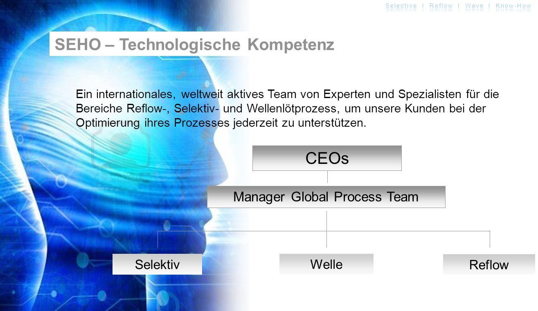 Ein internationales, weltweit aktives Team von Experten und Spezialisten für die Bereiche Reflow-, Selektiv- und Wellenlötprozess, um unsere Kunden be