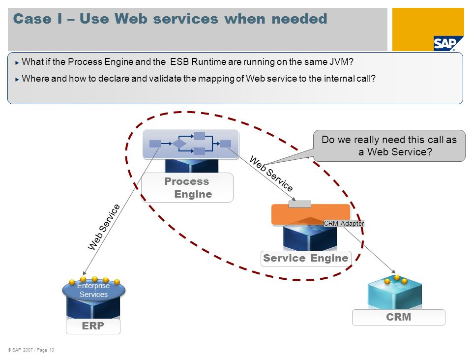 © SAP 2007 / Page 10 Case I – Use Web services when needed ERP Enterprise Services CRM Process Engine Service Engine CRM Adapter Web Service What if t