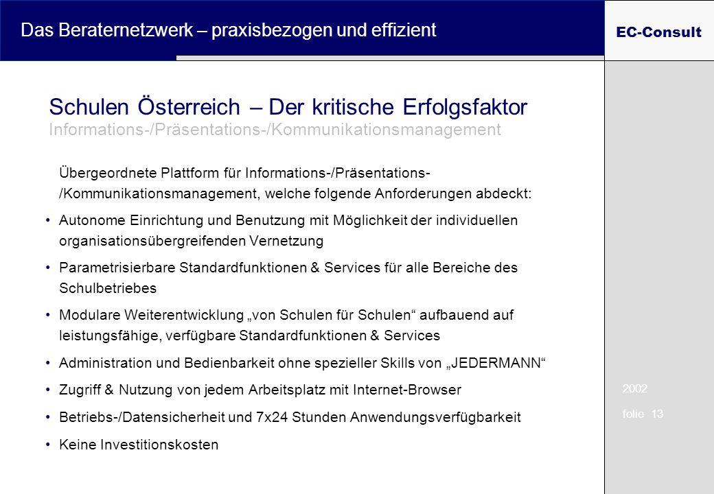2002 folie 13 Das Beraternetzwerk – praxisbezogen und effizient EC-Consult Schulen Österreich – Der kritische Erfolgsfaktor Informations-/Präsentation