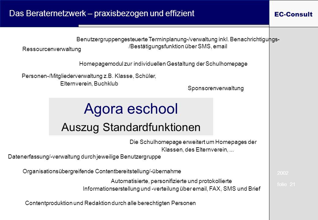 2002 folie 21 Das Beraternetzwerk – praxisbezogen und effizient EC-Consult Agora eschool Auszug Standardfunktionen Contentproduktion und Redaktion dur