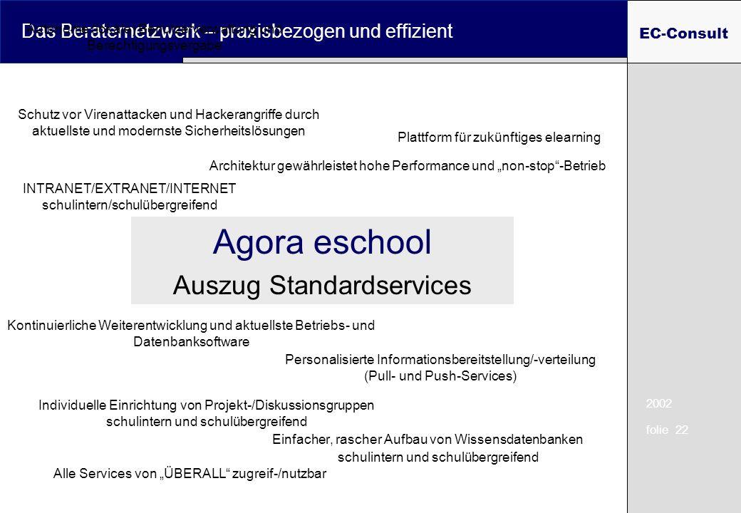 2002 folie 22 Das Beraternetzwerk – praxisbezogen und effizient EC-Consult Agora eschool Auszug Standardservices Individuelle Einrichtung von Projekt-