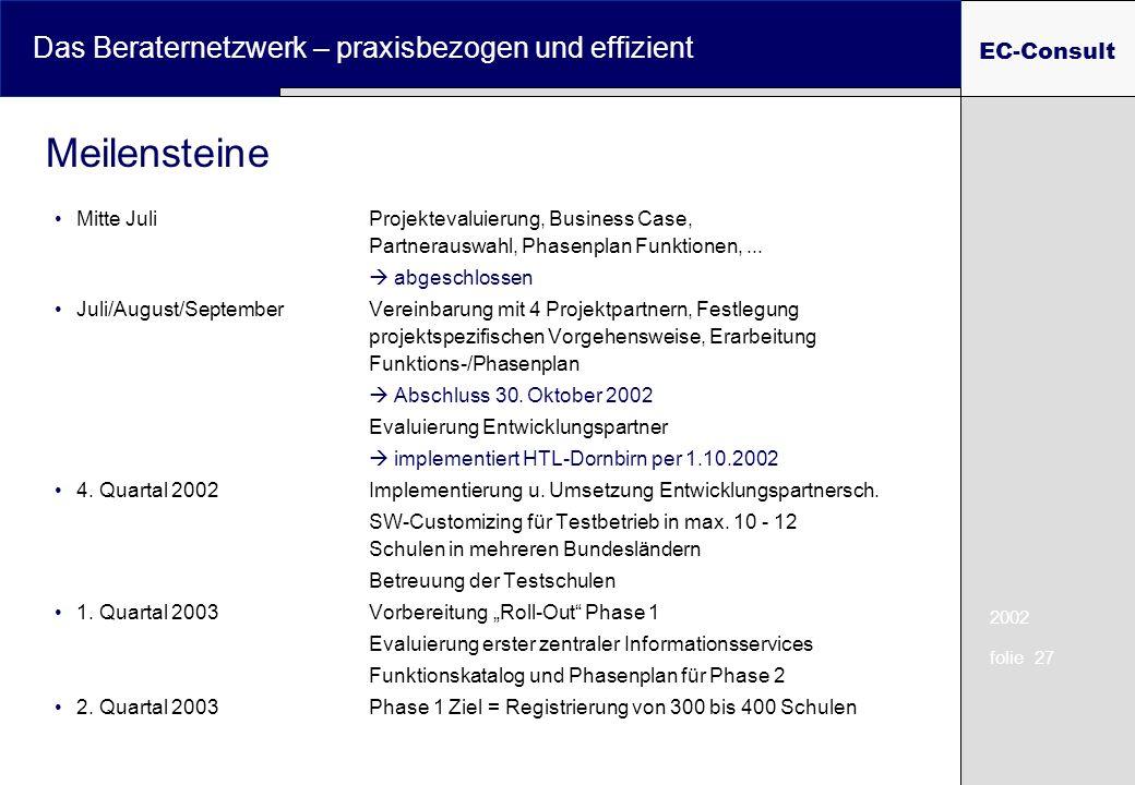 2002 folie 27 Das Beraternetzwerk – praxisbezogen und effizient EC-Consult Mitte Juli Projektevaluierung, Business Case, Partnerauswahl, Phasenplan Funktionen,...