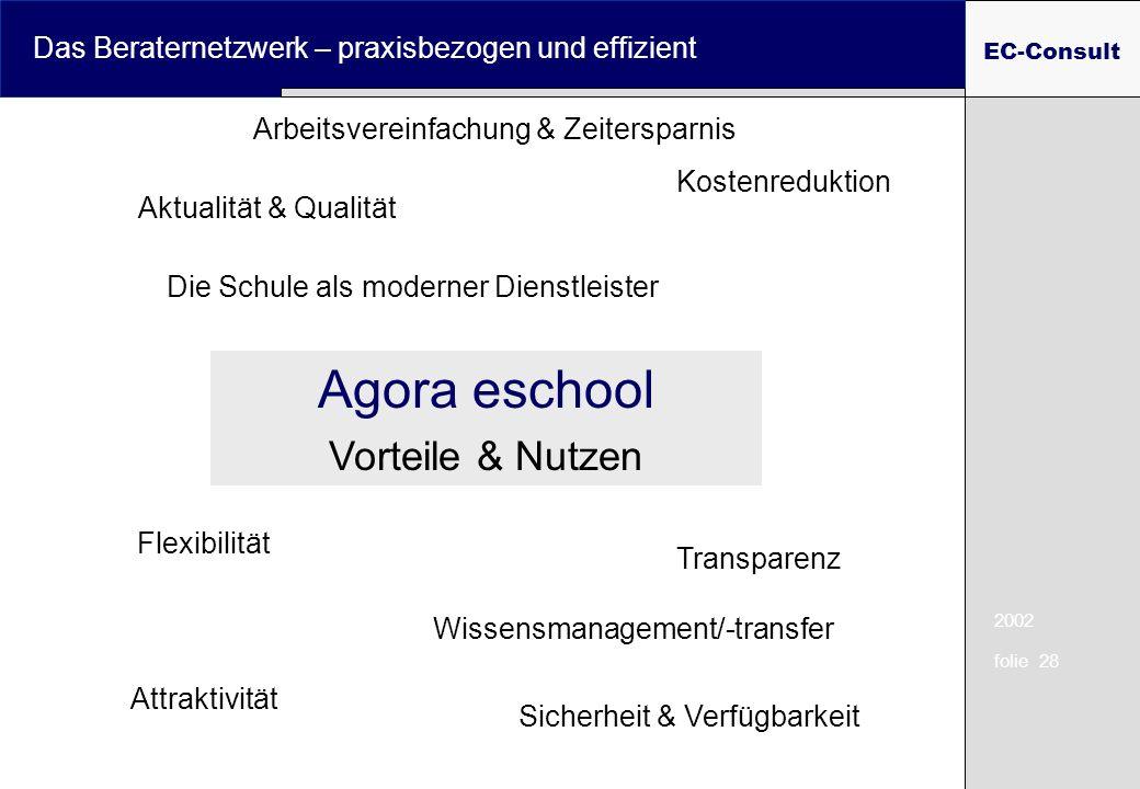 2002 folie 28 Das Beraternetzwerk – praxisbezogen und effizient EC-Consult Flexibilität Wissensmanagement/-transfer Attraktivität Aktualität & Qualitä