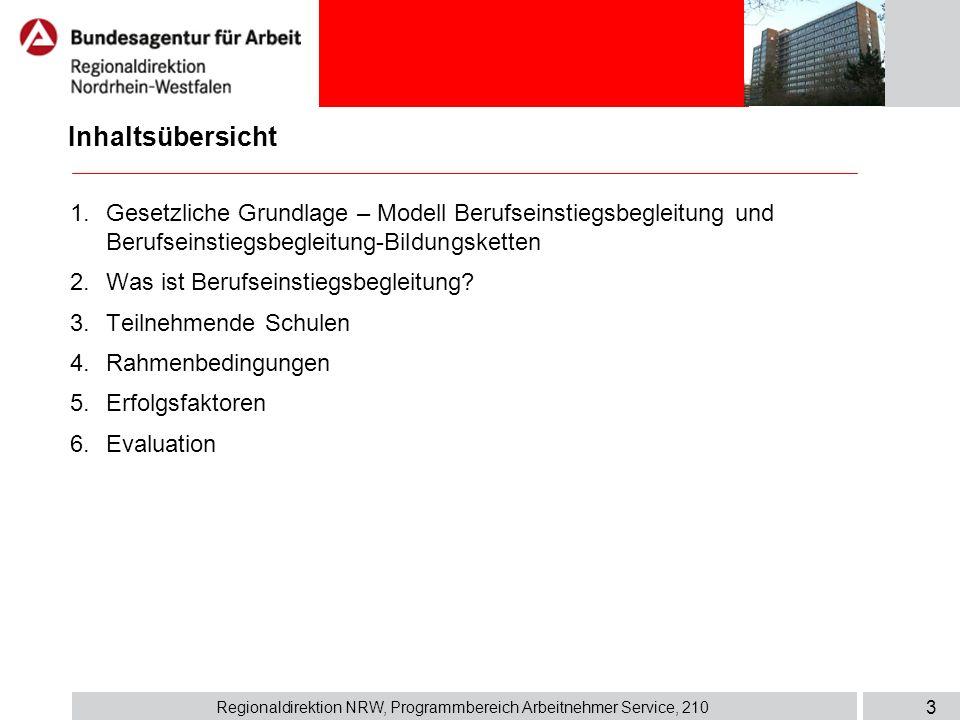 Regionaldirektion NRW, Programmbereich Arbeitnehmer Service, 210 3 Inhaltsübersicht 1.Gesetzliche Grundlage – Modell Berufseinstiegsbegleitung und Ber
