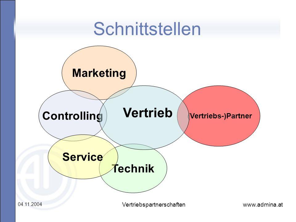 www.admina.at 04.11.2004 Vertriebspartnerschaften Schnittstellen Marketing Controlling Technik Service (Vertriebs-)Partner Vertrieb