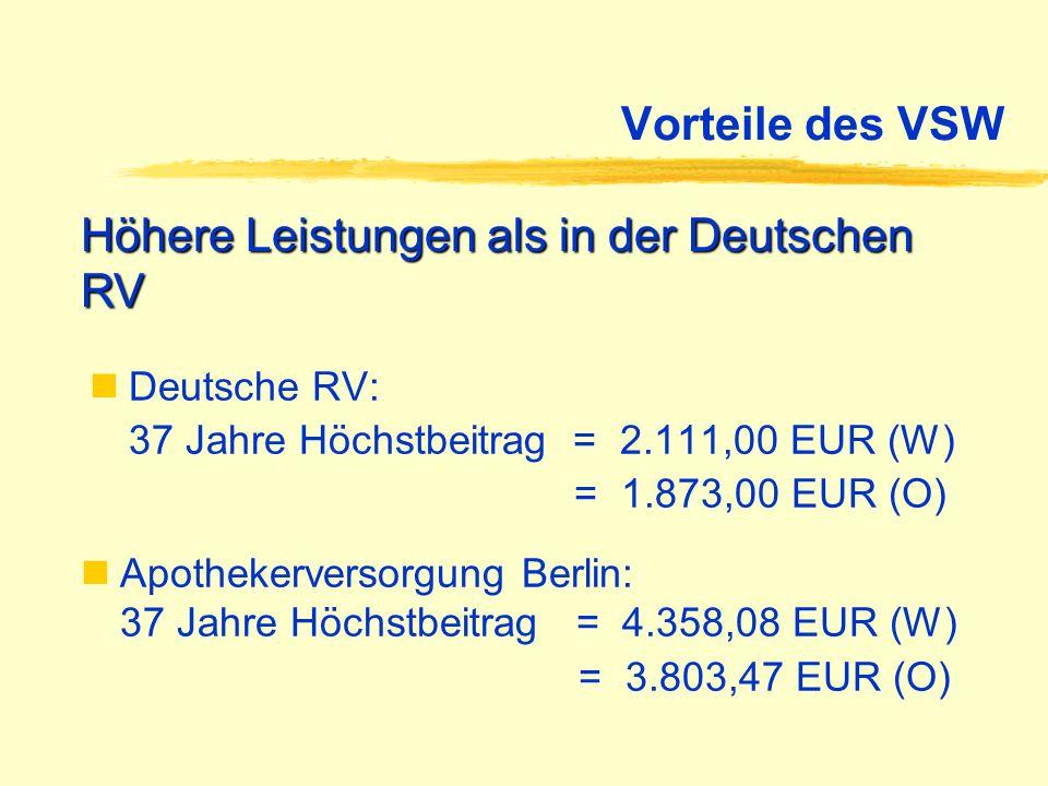 Vorteile des VSW Deutsche RV: 37 Jahre Höchstbeitrag = 2.111,00 EUR (W) = 1.873,00 EUR (O) Höhere Leistungen als in der Deutschen RV Apothekerversorgu