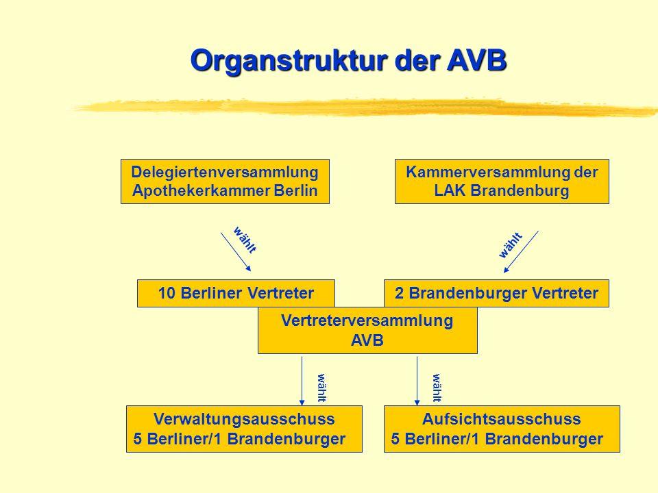 Organstruktur der AVB Kammerversammlung der LAK Brandenburg Delegiertenversammlung Apothekerkammer Berlin 10 Berliner Vertreter2 Brandenburger Vertret