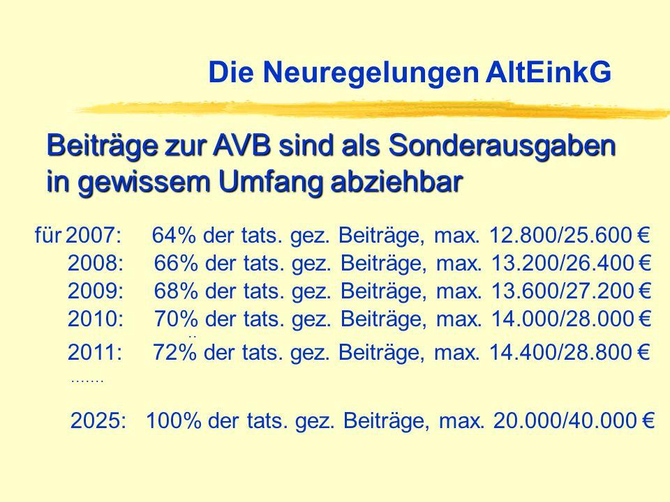 Beiträge zur AVB sind als Sonderausgaben in gewissem Umfang abziehbar.. für 2007: 64% der tats. gez. Beiträge, max. 12.800/25.600 2008: 66% der tats.