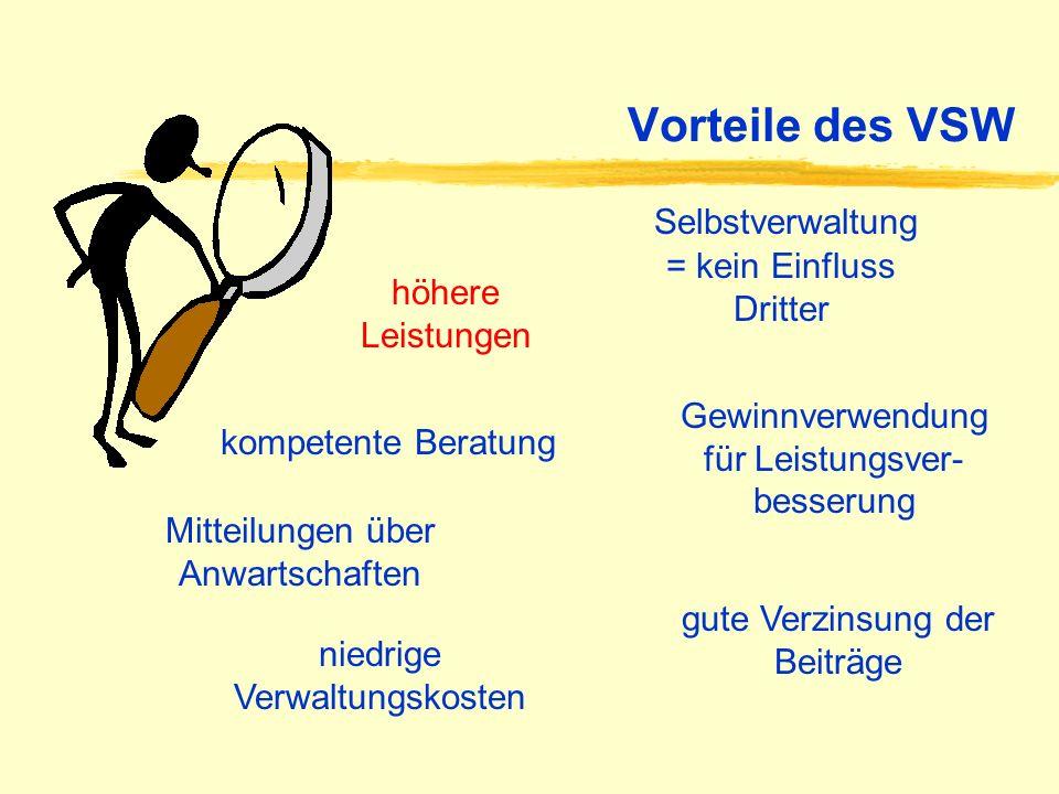 Vorteile des VSW = kein Einfluss Dritter kompetente Beratung höhere Leistungen niedrige Verwaltungskosten Mitteilungen über Anwartschaften Selbstverwa