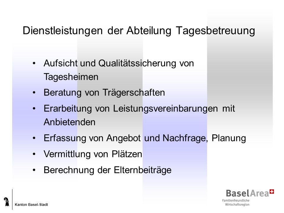Kanton Basel-Stadt Dienstleistungen der Abteilung Tagesbetreuung Aufsicht und Qualitätssicherung von Tagesheimen Beratung von Trägerschaften Erarbeitung von Leistungsvereinbarungen mit Anbietenden Erfassung von Angebot und Nachfrage, Planung Vermittlung von Plätzen Berechnung der Elternbeiträge