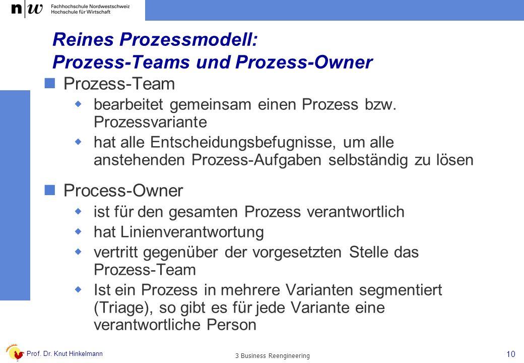 Prof. Dr. Knut Hinkelmann 10 3 Business Reengineering Reines Prozessmodell: Prozess-Teams und Prozess-Owner Prozess-Team bearbeitet gemeinsam einen Pr