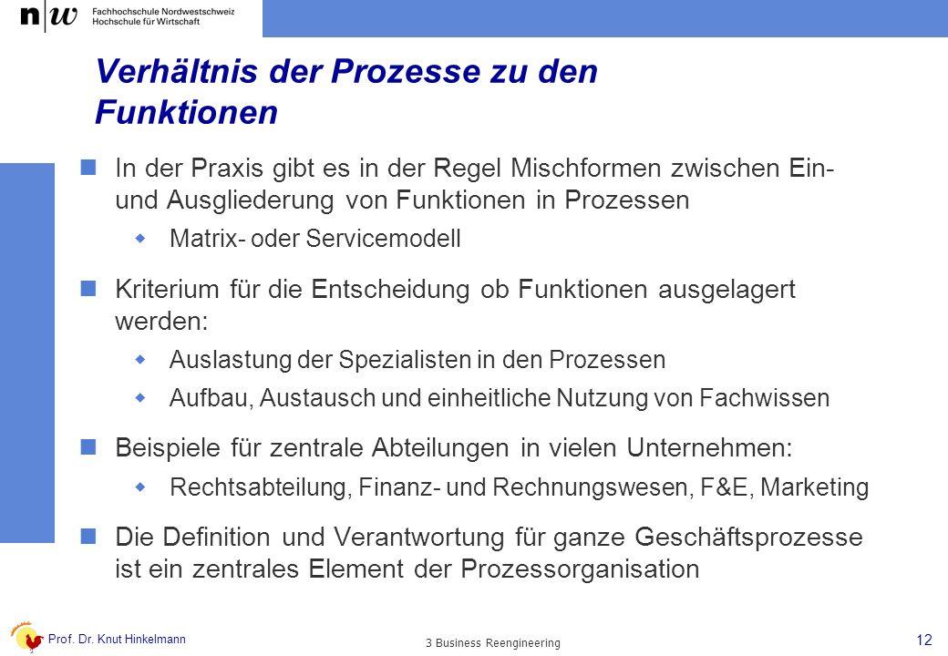 Prof. Dr. Knut Hinkelmann 12 3 Business Reengineering Verhältnis der Prozesse zu den Funktionen In der Praxis gibt es in der Regel Mischformen zwische