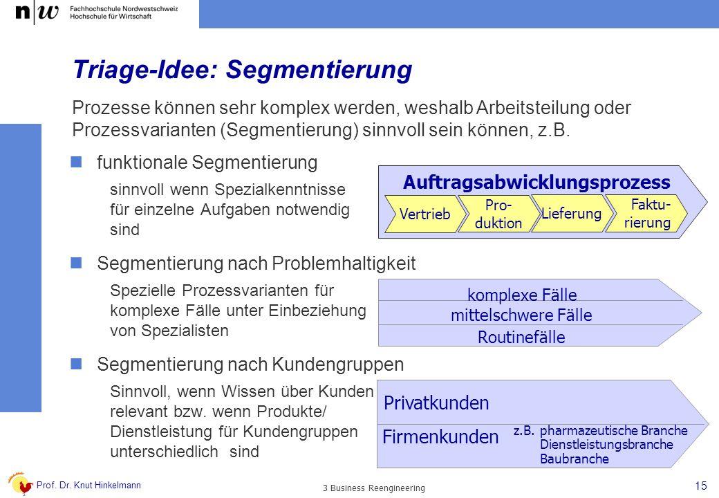Prof. Dr. Knut Hinkelmann 15 3 Business Reengineering Triage-Idee: Segmentierung funktionale Segmentierung sinnvoll wenn Spezialkenntnisse für einzeln
