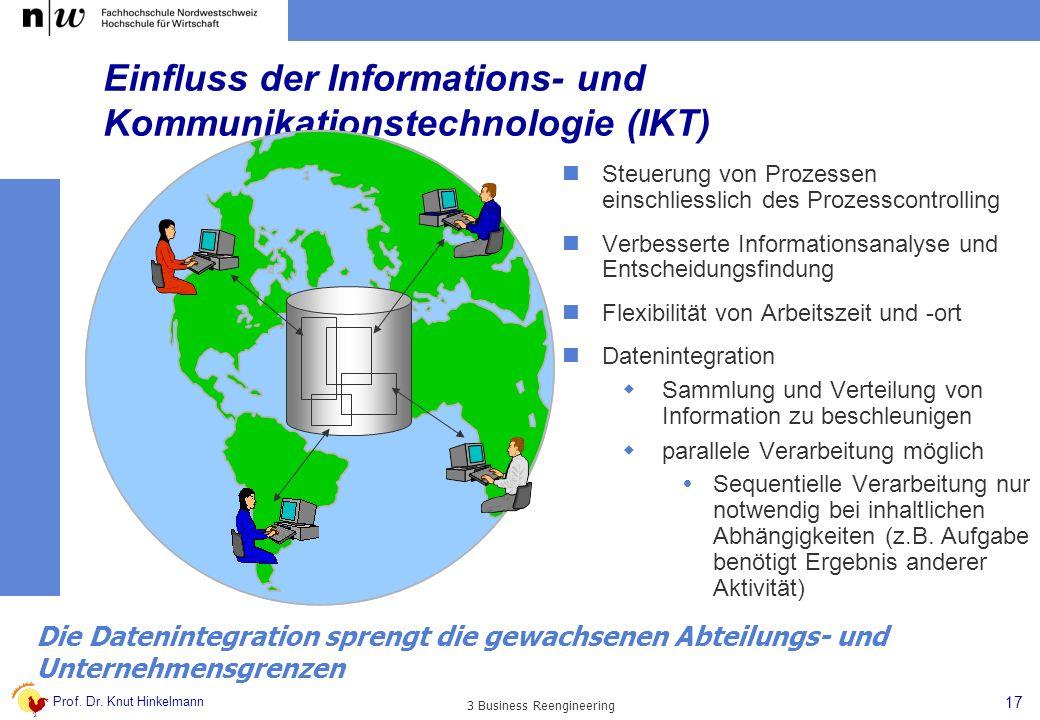 Prof. Dr. Knut Hinkelmann 17 3 Business Reengineering Einfluss der Informations- und Kommunikationstechnologie (IKT) Steuerung von Prozessen einschlie