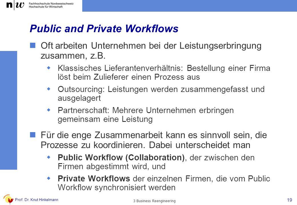 Prof. Dr. Knut Hinkelmann 19 3 Business Reengineering Public and Private Workflows Oft arbeiten Unternehmen bei der Leistungserbringung zusammen, z.B.