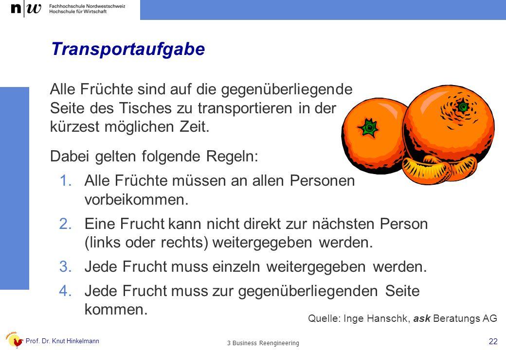Prof. Dr. Knut Hinkelmann 22 3 Business Reengineering Transportaufgabe Alle Früchte sind auf die gegenüberliegende Seite des Tisches zu transportieren
